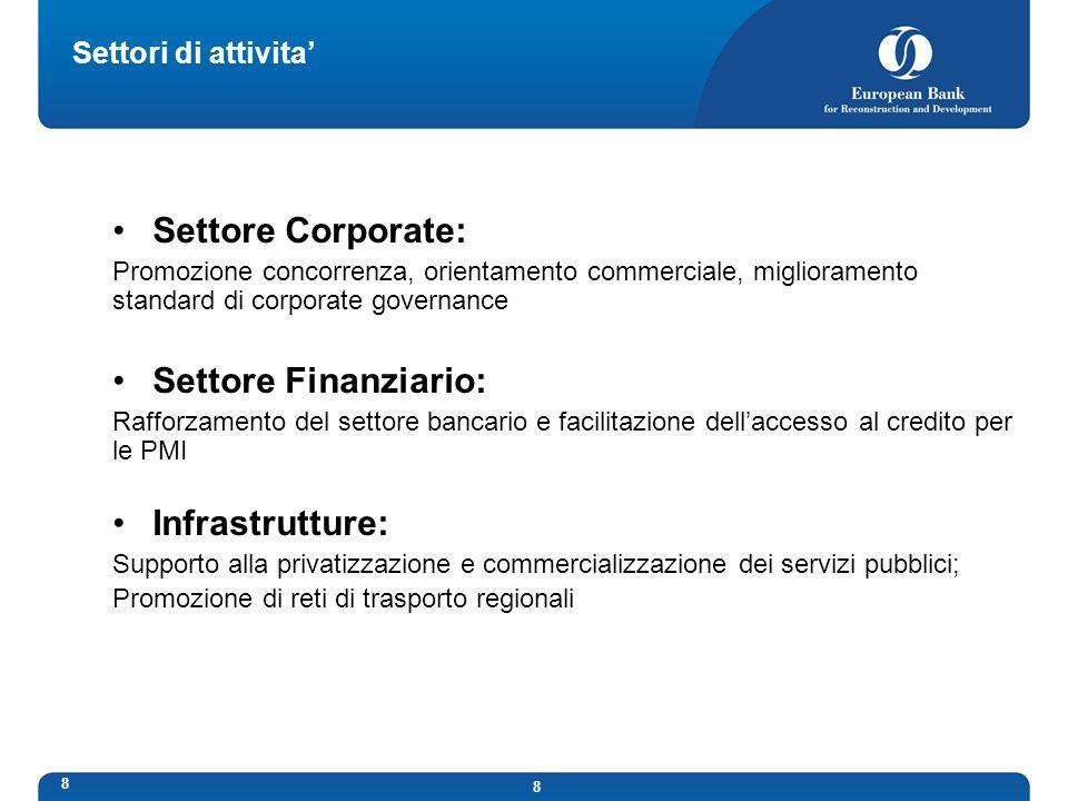 Settore Corporate: Settore Finanziario: Infrastrutture:
