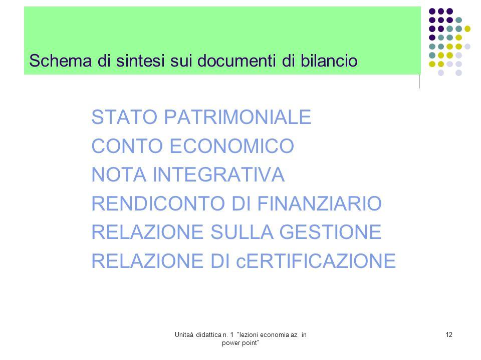 Schema di sintesi sui documenti di bilancio