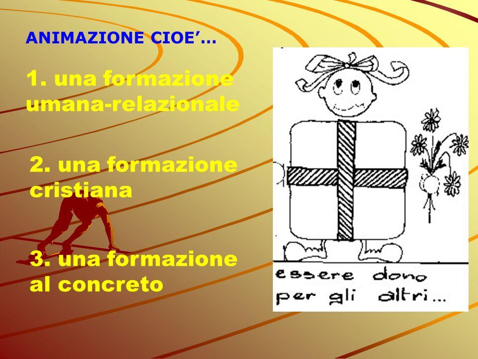 1. una formazione umana-relazionale 2. una formazione cristiana