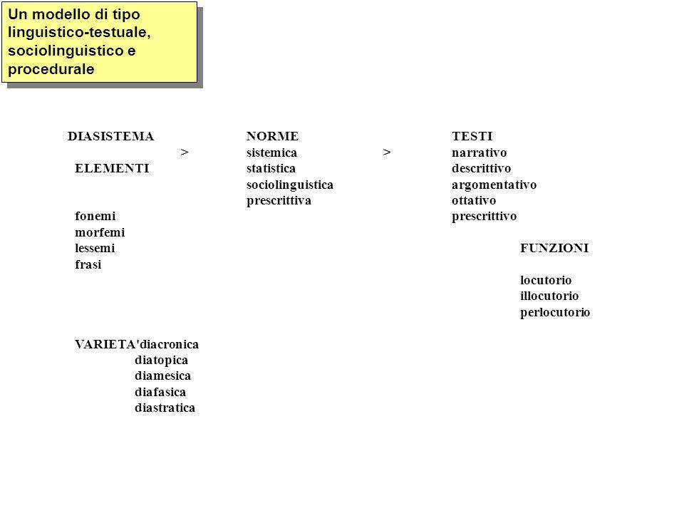 Un modello di tipo linguistico-testuale, sociolinguistico e procedurale