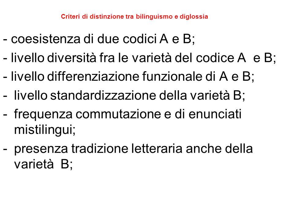 Criteri di distinzione tra bilinguismo e diglossia