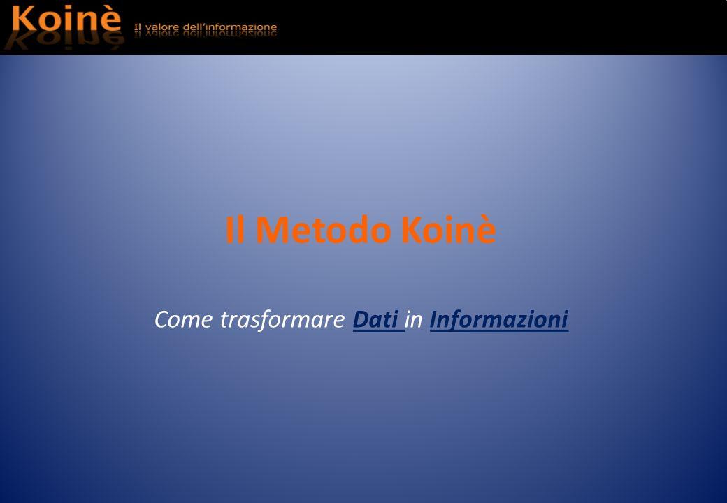 Come trasformare Dati in Informazioni