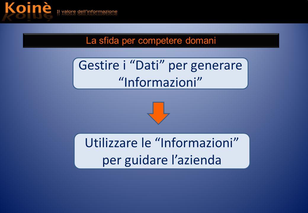 Gestire i Dati per generare Informazioni