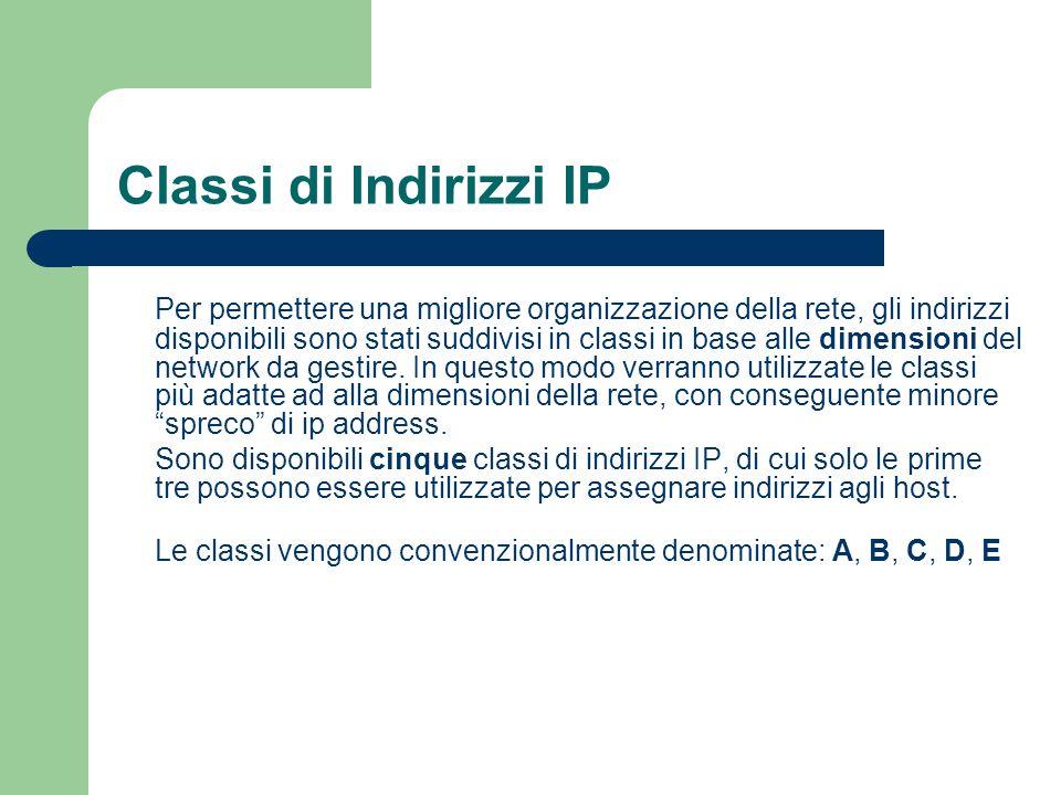 Classi di Indirizzi IP