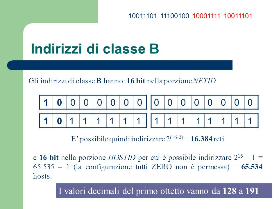 E' possibile quindi indirizzare 2(16-2) = 16.384 reti