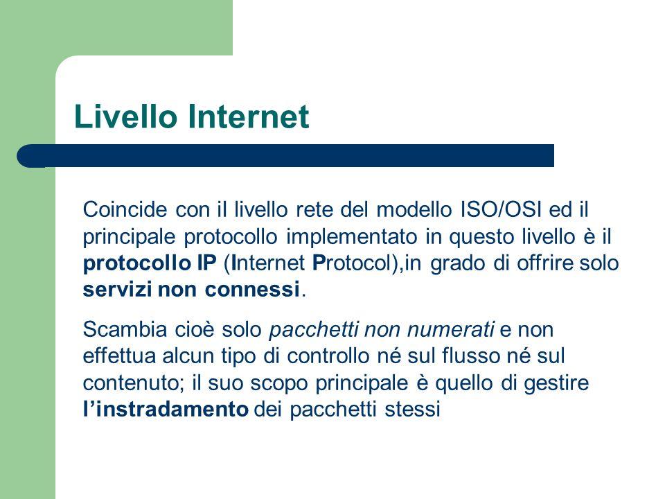 Livello Internet