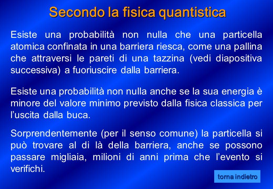 Secondo la fisica quantistica