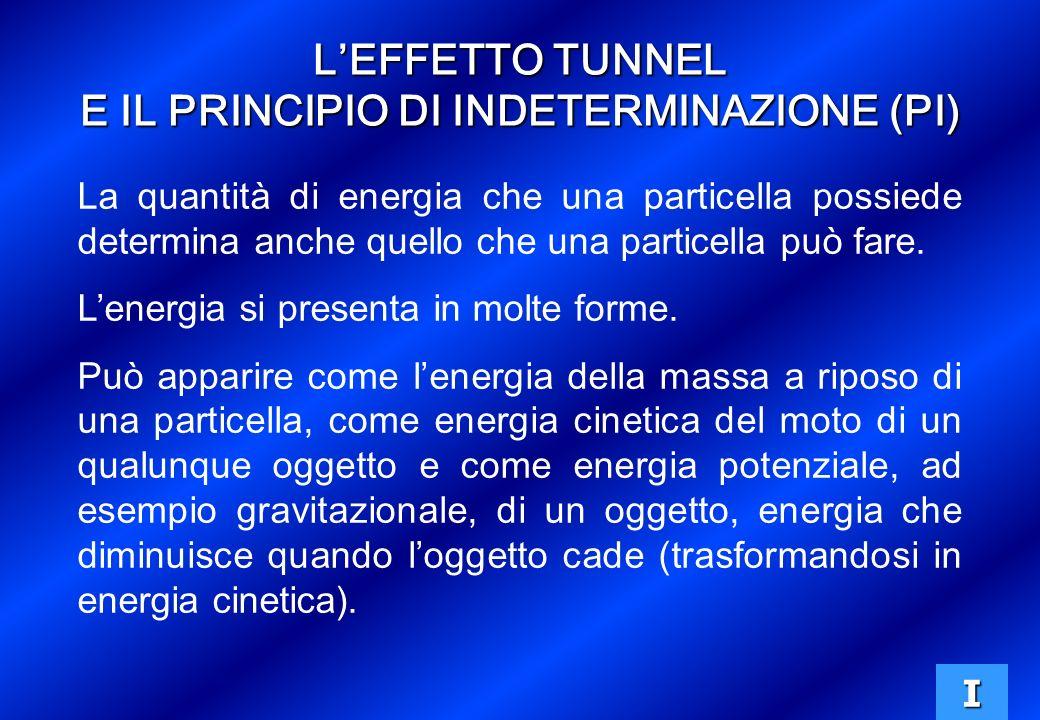 E IL PRINCIPIO DI INDETERMINAZIONE (PI)