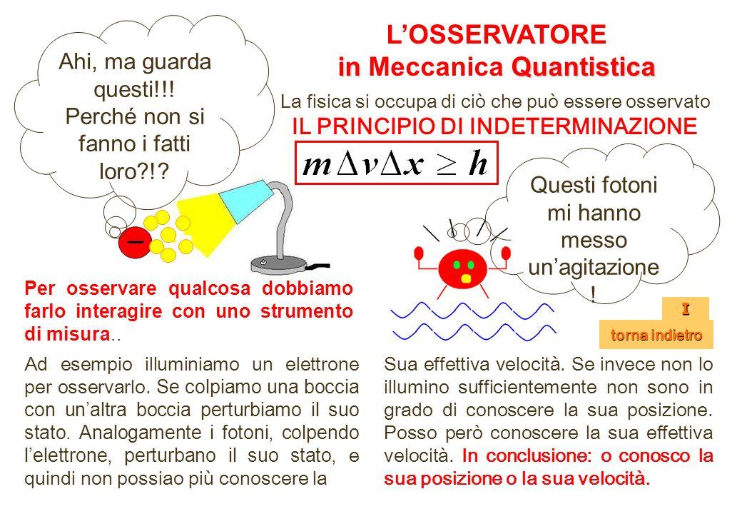 in Meccanica Quantistica IL PRINCIPIO DI INDETERMINAZIONE