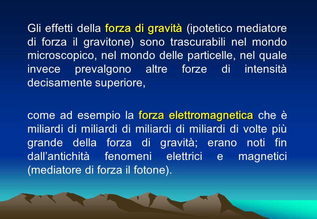 Gli effetti della forza di gravità (ipotetico mediatore di forza il gravitone) sono trascurabili nel mondo microscopico, nel mondo delle particelle, nel quale invece prevalgono altre forze di intensità decisamente superiore,