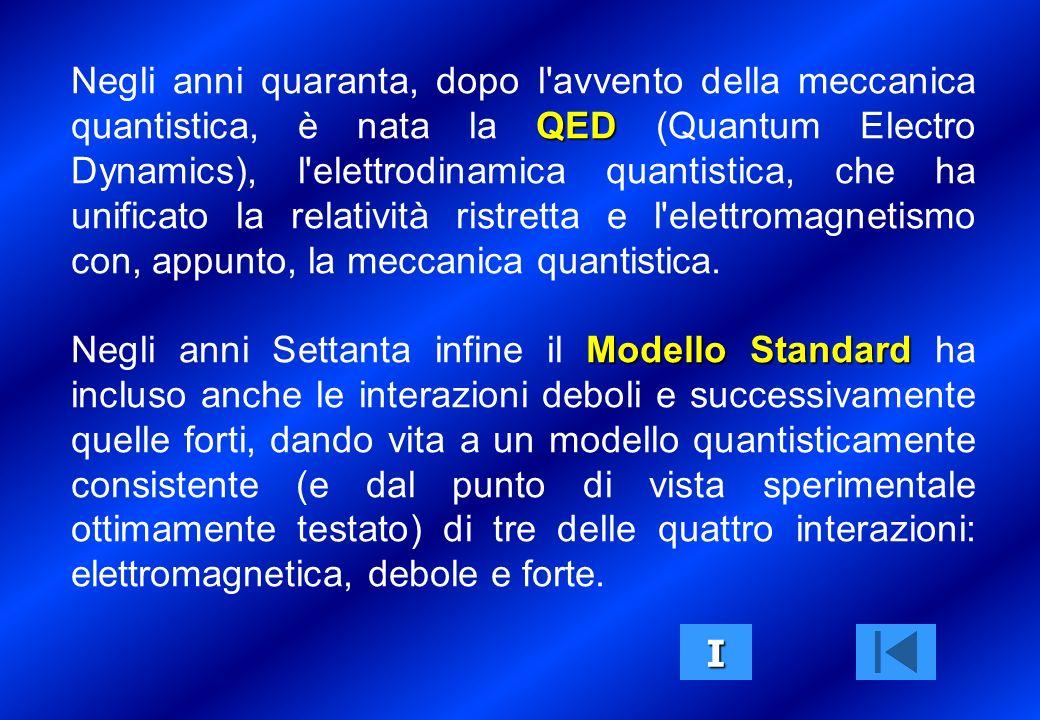 Negli anni quaranta, dopo l avvento della meccanica quantistica, è nata la QED (Quantum Electro Dynamics), l elettrodinamica quantistica, che ha unificato la relatività ristretta e l elettromagnetismo con, appunto, la meccanica quantistica.