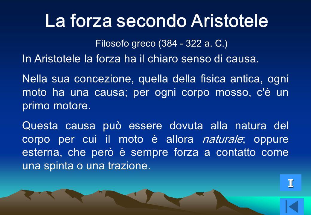 La forza secondo Aristotele