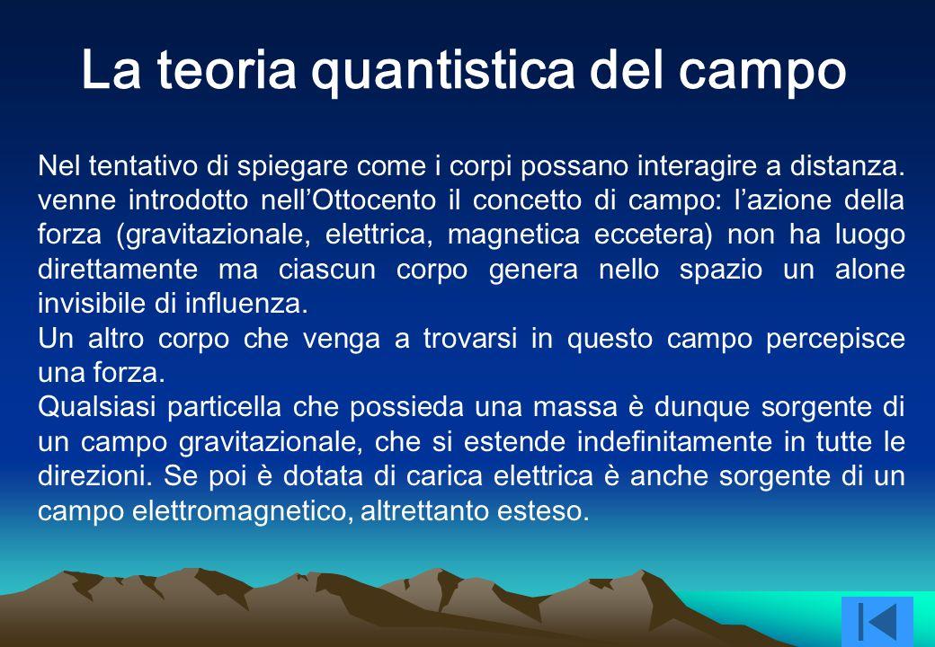 La teoria quantistica del campo