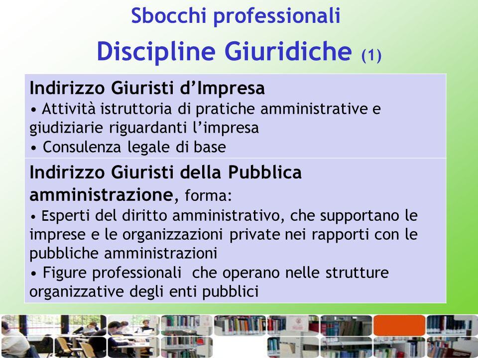 Discipline Giuridiche (1)
