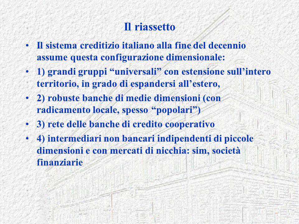 Il riassetto Il sistema creditizio italiano alla fine del decennio assume questa configurazione dimensionale: