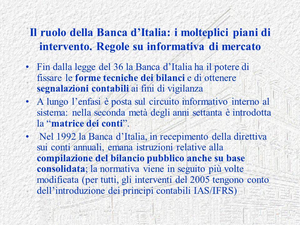 Funzionario generale della banca d italia ppt scaricare for Piani di aggiunta di suite in legge