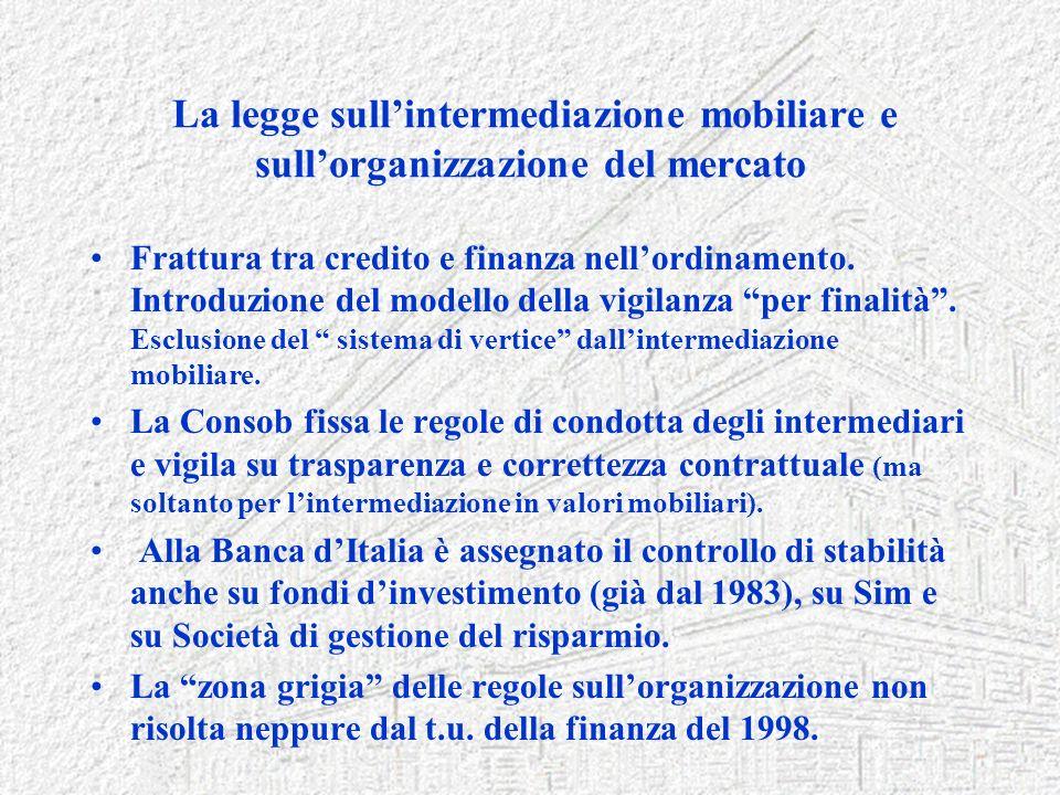 La legge sull'intermediazione mobiliare e sull'organizzazione del mercato