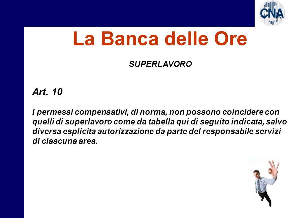 La Banca delle Ore Art. 10 SUPERLAVORO