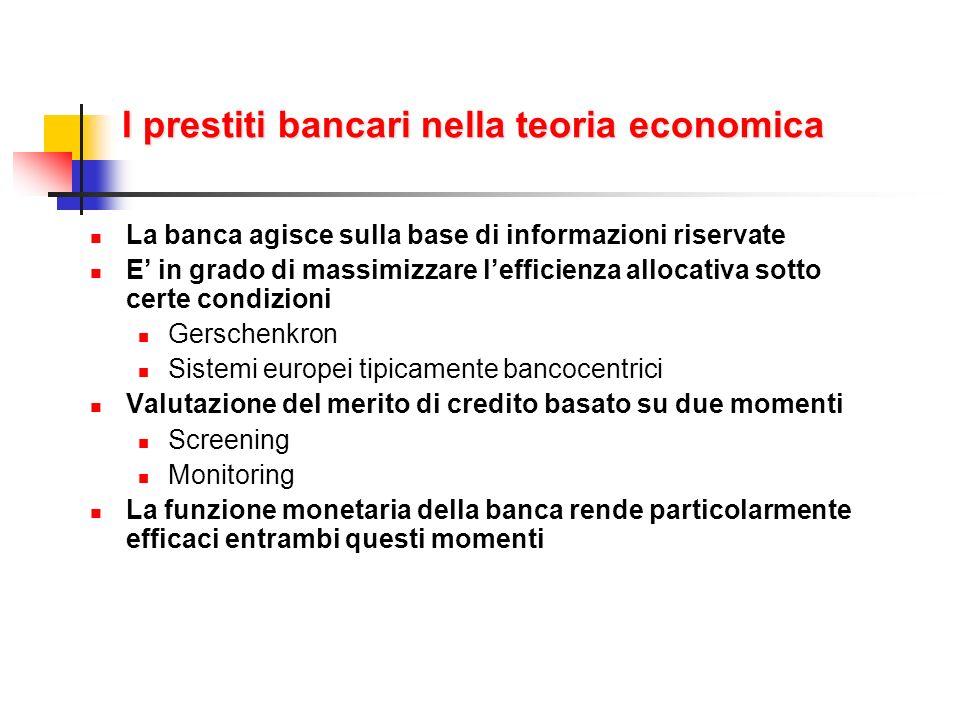 I prestiti bancari nella teoria economica