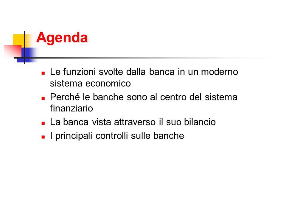 Agenda Le funzioni svolte dalla banca in un moderno sistema economico