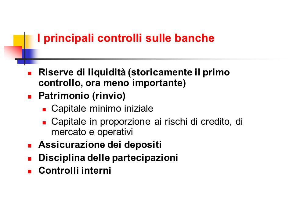 I principali controlli sulle banche