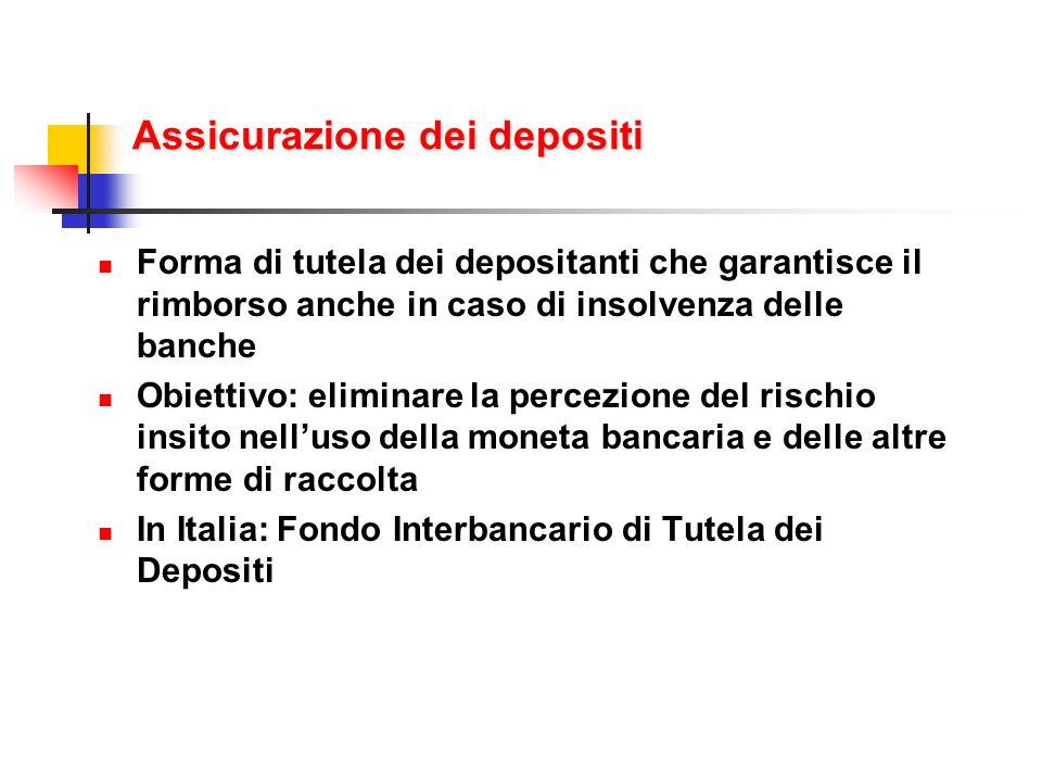 Assicurazione dei depositi