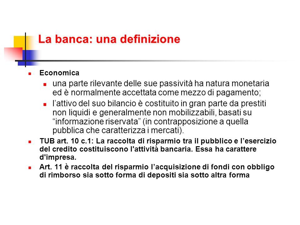 La banca: una definizione