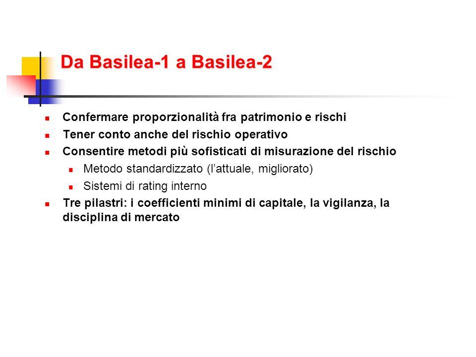 Da Basilea-1 a Basilea-2 Confermare proporzionalità fra patrimonio e rischi. Tener conto anche del rischio operativo.