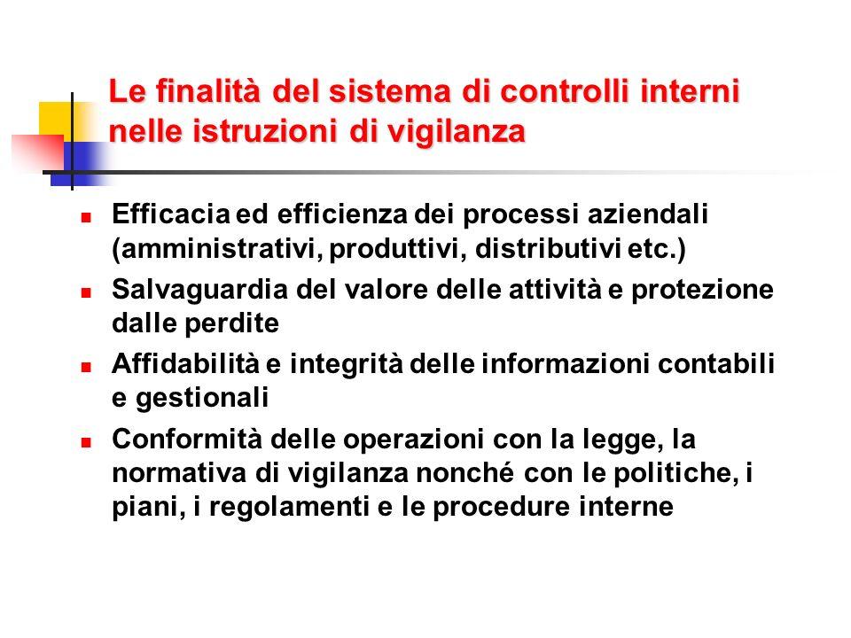 Le finalità del sistema di controlli interni nelle istruzioni di vigilanza