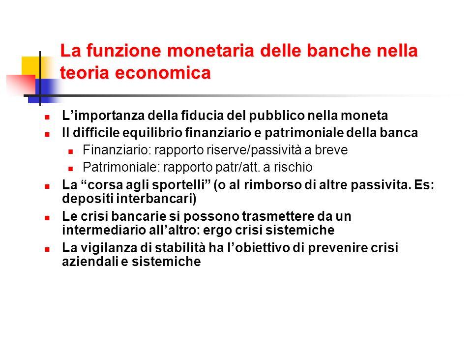 La funzione monetaria delle banche nella teoria economica