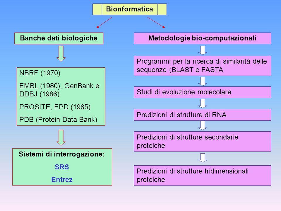 Banche dati biologiche