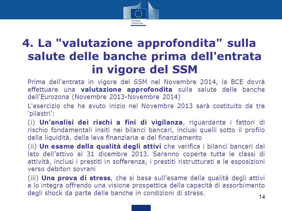 4. La valutazione approfondita sulla salute delle banche prima dell entrata in vigore del SSM