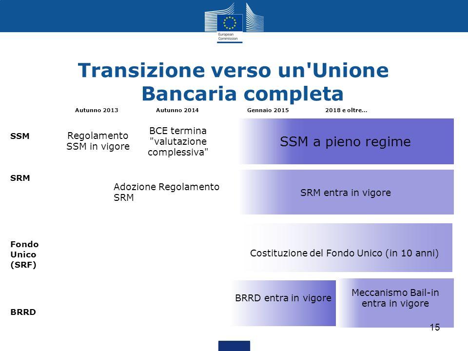Transizione verso un Unione Bancaria completa