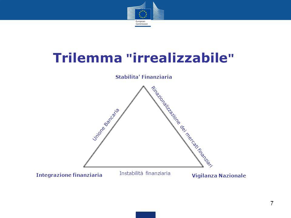 Trilemma irrealizzabile