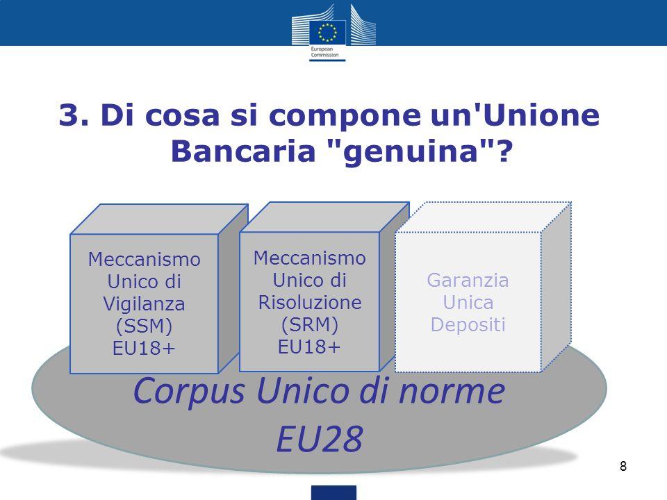 3. Di cosa si compone un Unione Bancaria genuina