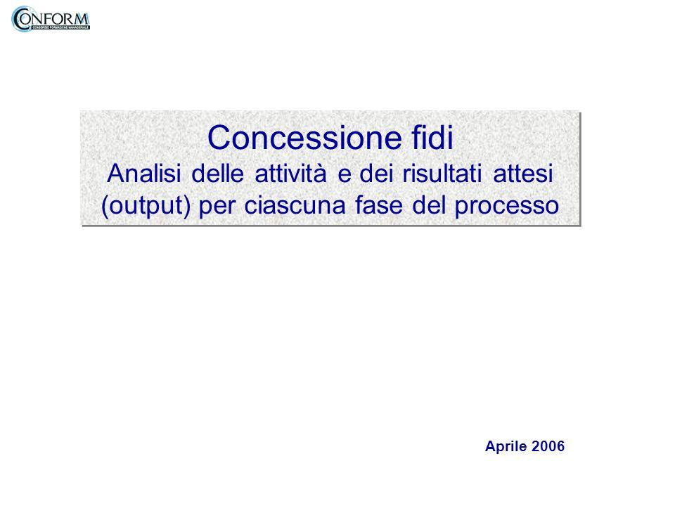 Concessione fidi Analisi delle attività e dei risultati attesi (output) per ciascuna fase del processo