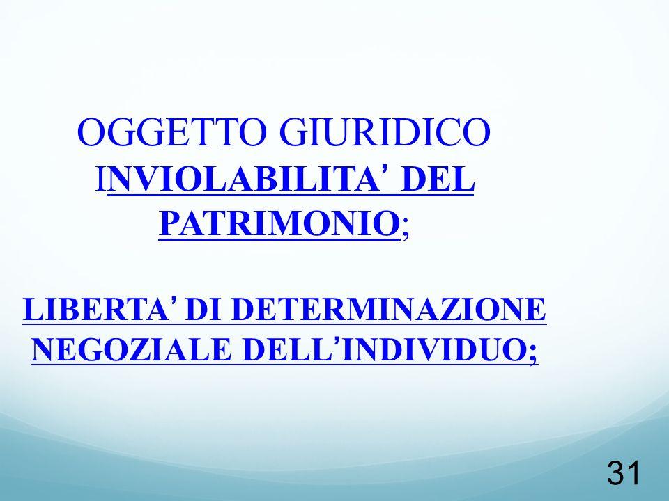 OGGETTO GIURIDICO INVIOLABILITA' DEL PATRIMONIO; LIBERTA' DI DETERMINAZIONE NEGOZIALE DELL'INDIVIDUO;