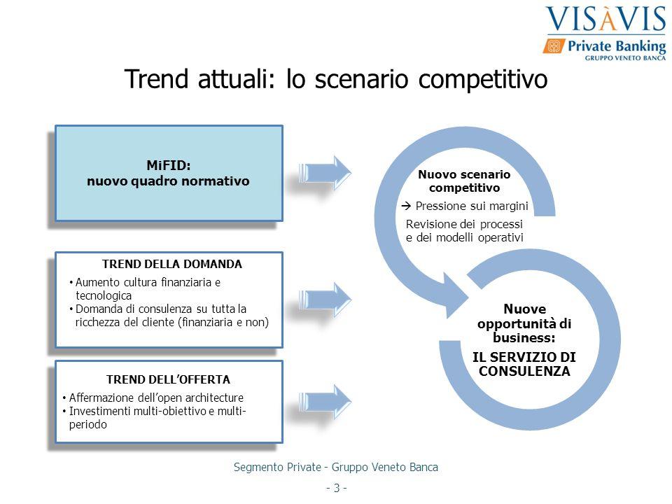 Trend attuali: lo scenario competitivo