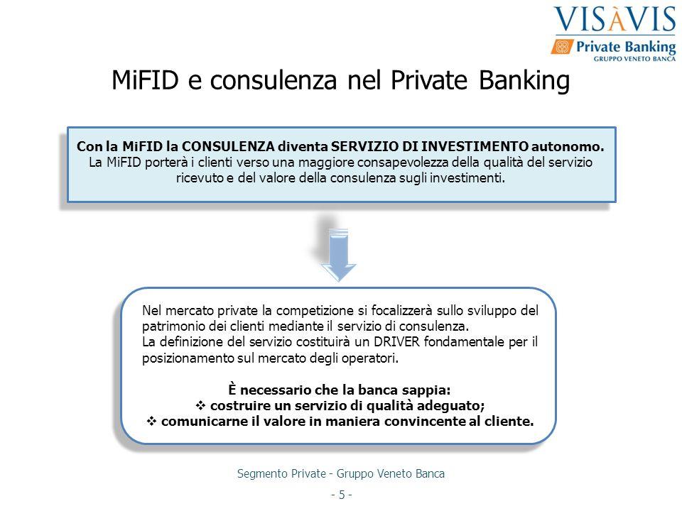 MiFID e consulenza nel Private Banking