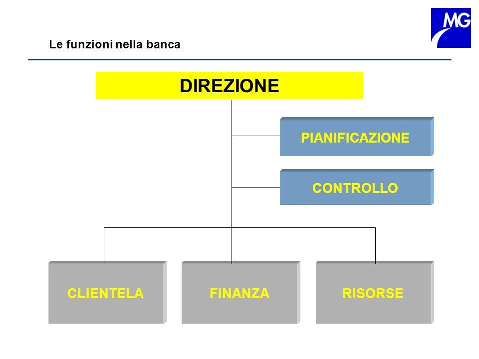DIREZIONE PIANIFICAZIONE CONTROLLO CLIENTELA FINANZA RISORSE