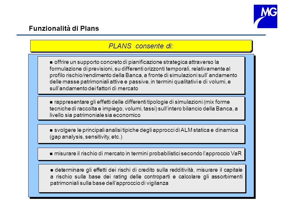 Funzionalità di Plans PLANS consente di: