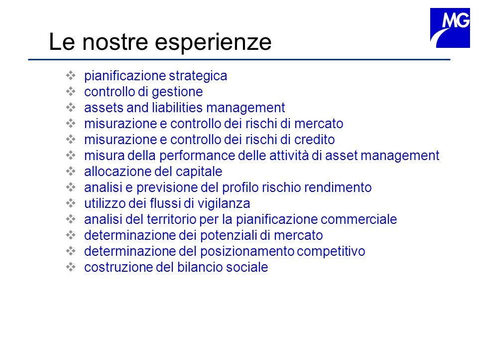 Le nostre esperienze pianificazione strategica controllo di gestione