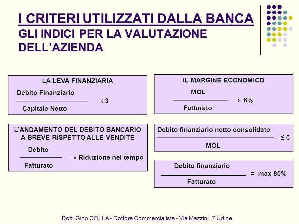 L'ANDAMENTO DEL DEBITO BANCARIO A BREVE RISPETTO ALLE VENDITE