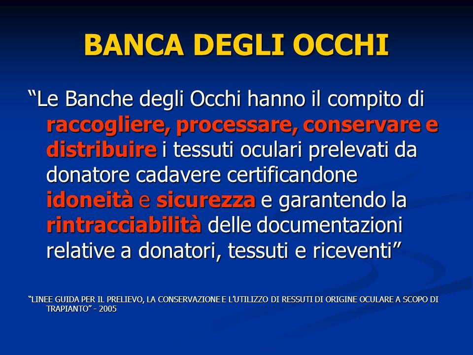 BANCA DEGLI OCCHI