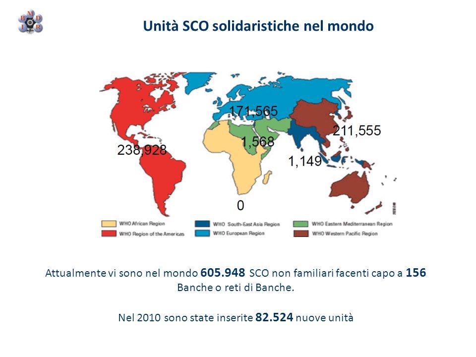 Nel 2010 sono state inserite 82.524 nuove unità