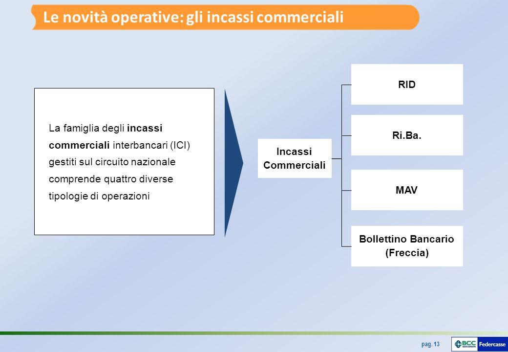 Bollettino Bancario (Freccia)