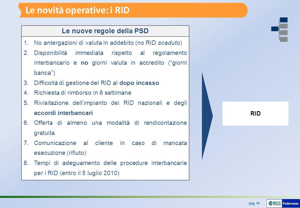 Le nuove regole della PSD