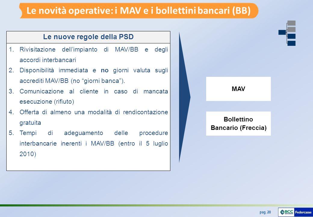 Le nuove regole della PSD Bollettino Bancario (Freccia)