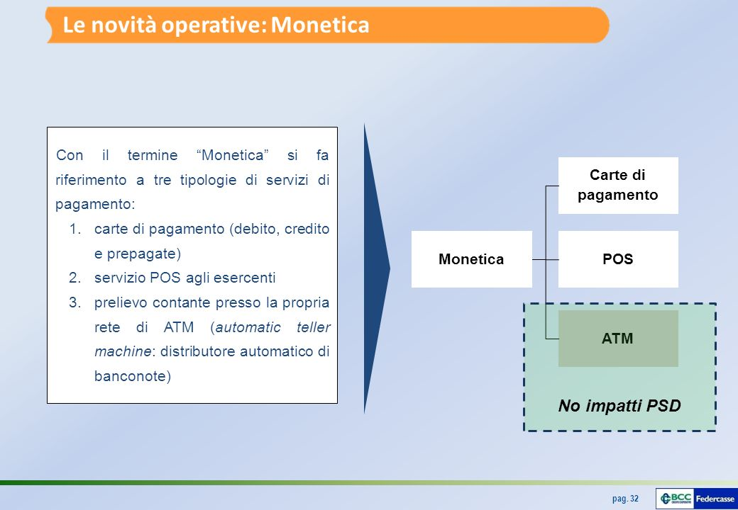 Le novità operative: Monetica