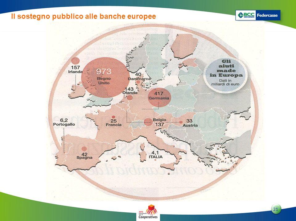 Il sostegno pubblico alle banche europee